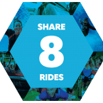 Share EIGHT Ride Family Package